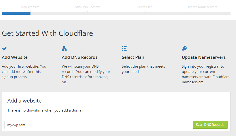 Adding a website to Cloudflare